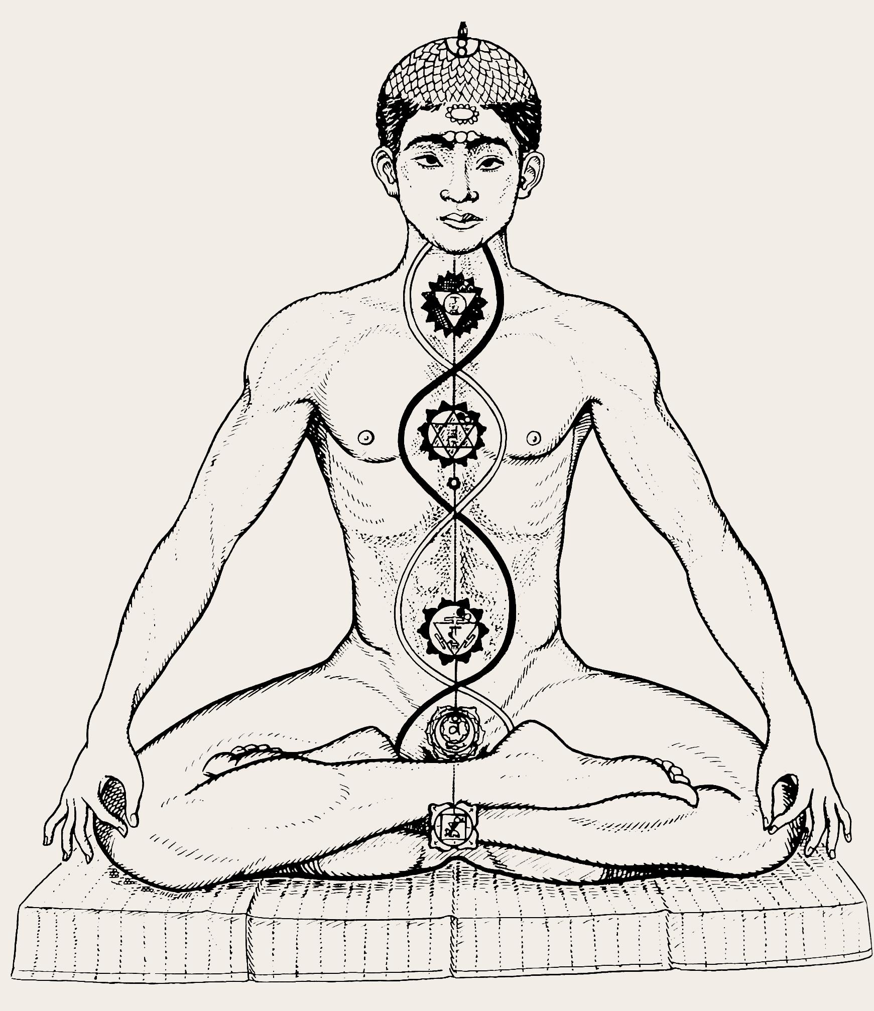 Een schematische voorstelling van het kundalini-proces